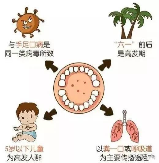 手足口病传播系数是新冠病毒3倍!预防传染病要靠疫苗!